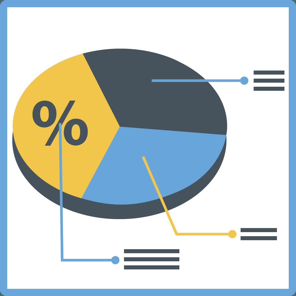 Cursus Bepalen en analyseren van verkoopresultaten