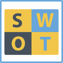 Cursus SWOT-analyse